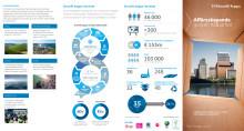 Smurfit Kappa summering av Hållbarhetsrapport 2017