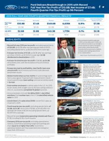 Fords flotte 2015 forklaret i tal