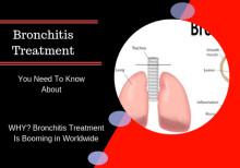 Global Bronchitis Treatment Market In-Depth Profiling With Key Players and Recent Developments, Forecast Period: 2019-2027