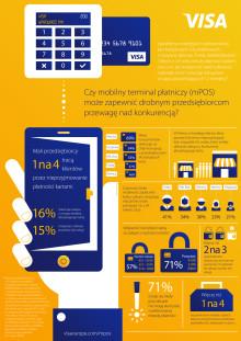 MSP badanie akceptacji_infografika