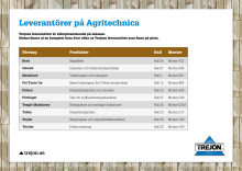 Trejons leverantörer på Agritechnica!