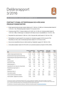 JM Rapport Q3 2016