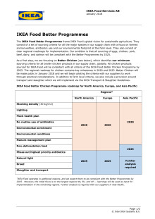 The IKEA Food Better Chicken Programme