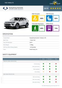 SsangYong Korando Euro NCAP datasheet September 2019