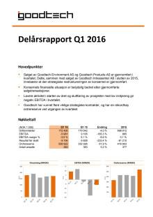 Kvartalsrapport Q1 2016