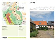 Kulturvärden i plan- och bygglovsprocessen