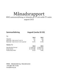 MMS Månadsrapport augusti 2015