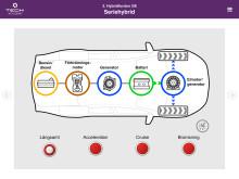 Tech Academy utökas med el- & hybridmodul