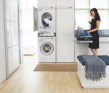 Se över din tvättstuga