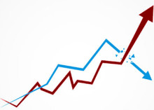 Fortsat vækst i branchen
