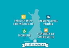 Ett bättre Finland 2016: i huvudstadsregionen har man andra prioriteringar gällande stödmottagarna