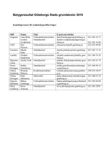 Kontaktperson per stadsdel betygsresultat 2018