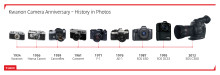 Canon Kwanon anniversary - history in pictures landscape timeline
