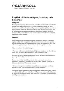 Undersökning: kvinnor och mäns attityder till psykisk ohälsa