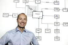 A Modern Integration Solution Makes Innovation Easier