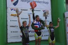 Nordisk mesterskap til Horten og Drammen