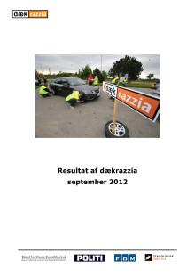 Dækrazzia resultat 2012
