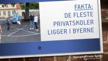 Fakta: De fleste privatskoler ligger i byerne