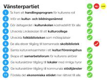 """""""Kulturpartiets valmanifest"""": Så skulle Vänsterpartiet rösta"""
