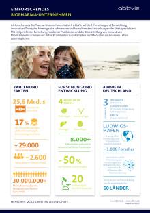 Factsheet AbbVie Deutschland