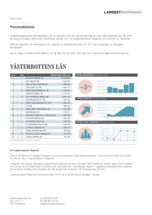 Topplista – Västerbottens läns största företag