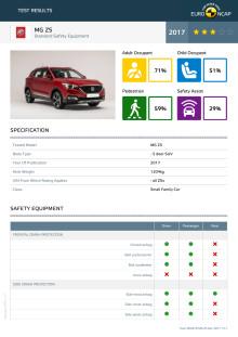 MG ZS datasheet - Dec 2017