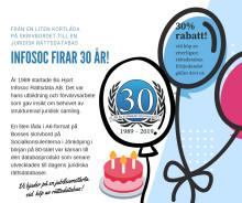Infosoc Rättsdata firar 30 år som företag - Från en liten kortlåda på skrivbordet till en juridisk rättsdatabas