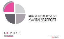 Kvartalsrapport Q4 2015: Bemanningsbranschen följde industrin