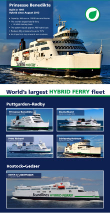 World's largest HYBRID FERRY fleet