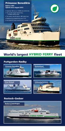World's largest HYBRID FERRY fleet