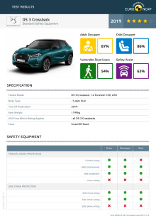 DS 3 Crossback Euro NCAP datasheet - standard - June 2019