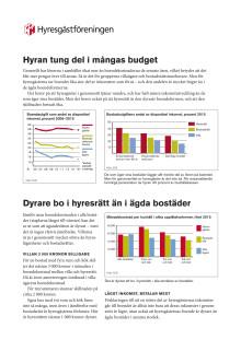 Rapport: Hyran tung del i mångas budget i Malmö