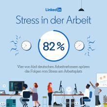 LinkedIn: Stress in der Arbeit raubt 40 Prozent der Deutschen Arbeitnehmer den Schlaf