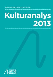 Vad händer i Kultursverige? Ny rapport frånMyndigheten för kulturanalys