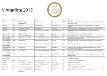 Resultatlista Öppna SM i Mathantverk 2015