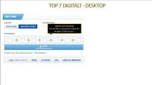 Nya Top 7 PRO på ATG.se