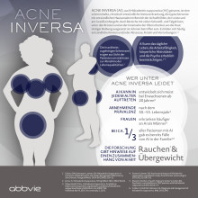 Factsheet: Was ist Acne inversa