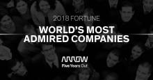 Arrow toppar kategori i Fortunes Most Admired