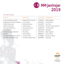 Korpskontakt NM janitsjar 2019