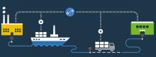 UN report investigates Blockchain Application for Global Supply Chain