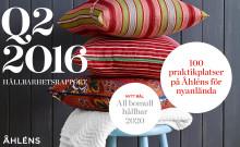 Fokus på hållbar bomull i Åhléns  hållbarhetsarbete Q2 2016