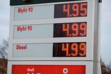 Shell skruede prisen tilbage til 1981