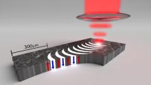 Forskning om magnetism får miljonanslag