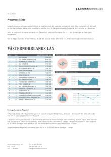 Topplista – Västernorrlands läns största företag