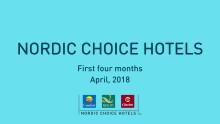 Nordic Choice Hotels resultater første tertial 2018.