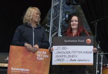 Anita ger sin del av Kundmiljonen till Dansglada fötter i Kiruna
