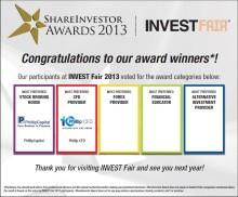 "Phillip CFD Wins Award of 'Most Preferred CFD Provider"""