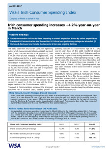 Irish consumer spending increases +4.2% year-on-year in March