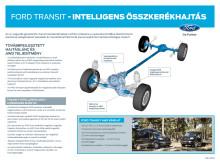 Transit AWD