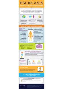 Psoriasis infograafi